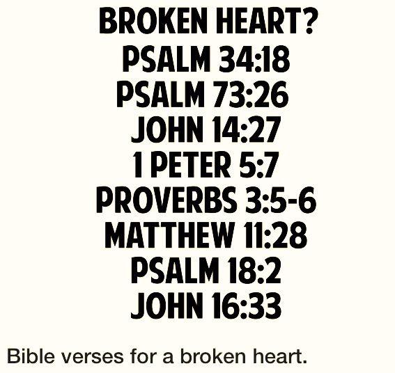 For heartache