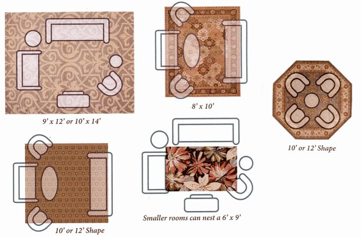 20 best images about carpet area size on pinterest area - Sizes of area rugs for living room ...