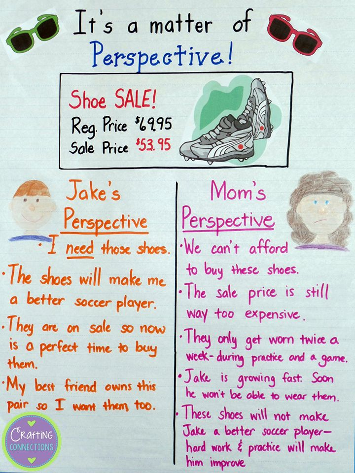 Anchors Away Monday- Perspective anchor chart by Crafting Connections!