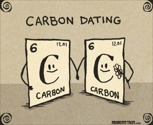 Are you carbon-14? Because I'd like to date you Are you a negative charge? Because I'm positively attracted to you