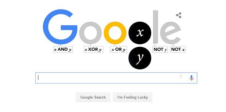 6 Brilliant Boole Facts – Lincoln's Mathematician Hero | Visit Lincoln Blog