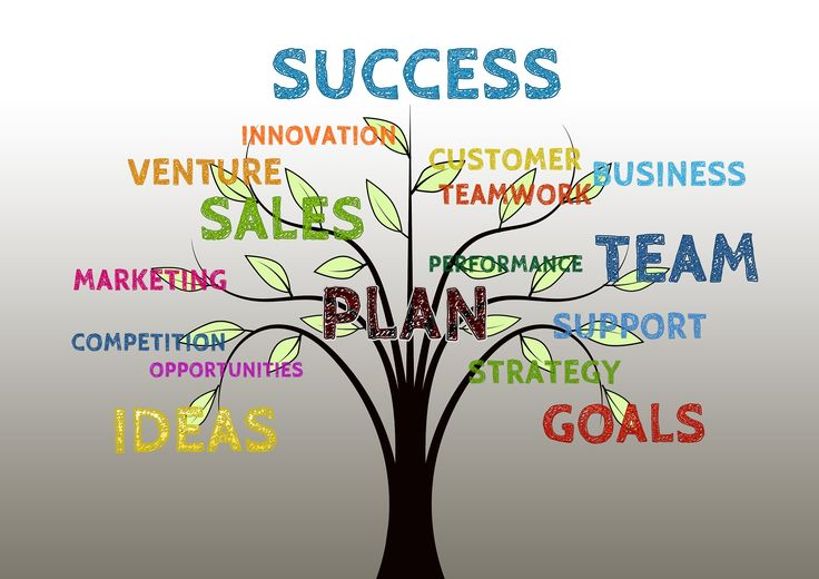 Are you looking for medical website design or digital marketing services? Call us now..1 (888) 953-9257 #medicalwebspecialist #seo #branding  #socialmedia #digitalmarketing #startupmarketing #contentmarketing #healthcare #doctor #nurse #marketing #dentist #makenoney #famous #dermatology #urology  #plasticsurgeon #trend #gastroenterology #business #profit #webdesign #growthhacker #responsive #goals #ideas #webbrb #healthcaremarketing #newyork #newjersey