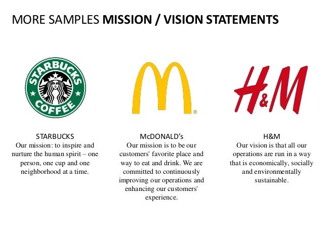 vision mission and strategy at starbucks essay Strategy of starbucks essay example 1 introduction 2 2 starbucks vision, mission and objectives 3 21 vision statement 3 22 mission statement 3 23 environmental mission statement 3 24 objectives of starbucks 3 3 financial analysis 3 31 profitability and revenue 3 32 efficiency and debt.