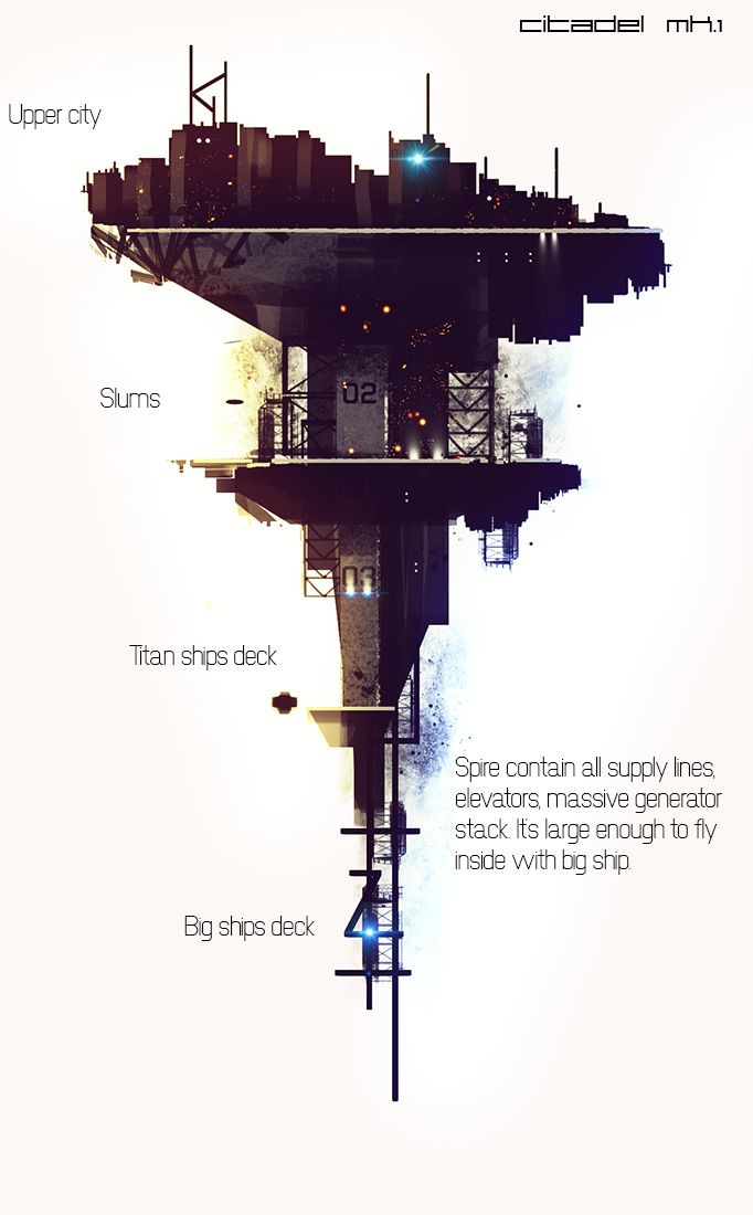 Space station concept for space engineers by Furrnot.deviantart.com on @deviantART