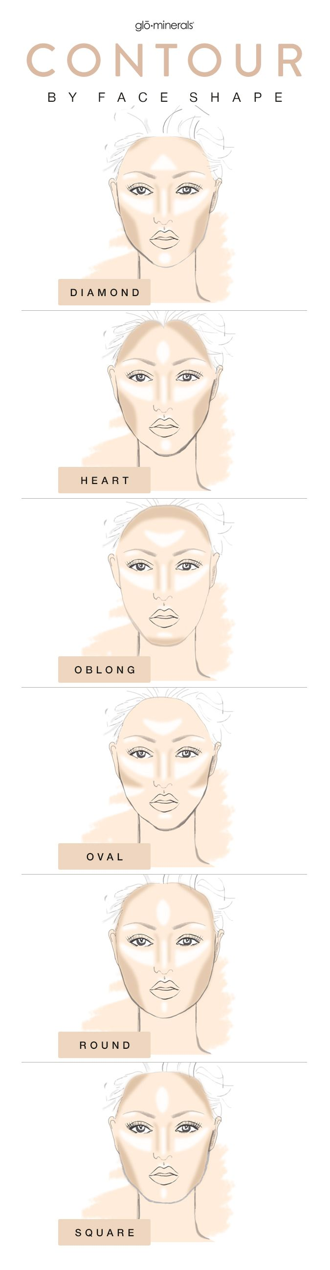 25 Best Oval Face Shapes Trending Ideas On Pinterest