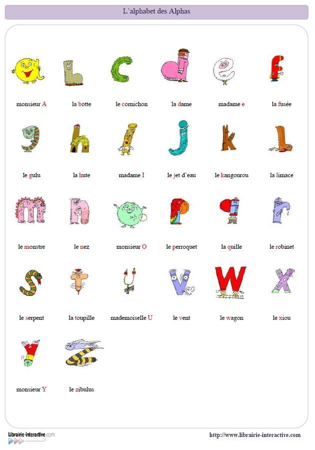 Un référent pour les élèves avec les différentes lettres de l'alphabet des Alphas.