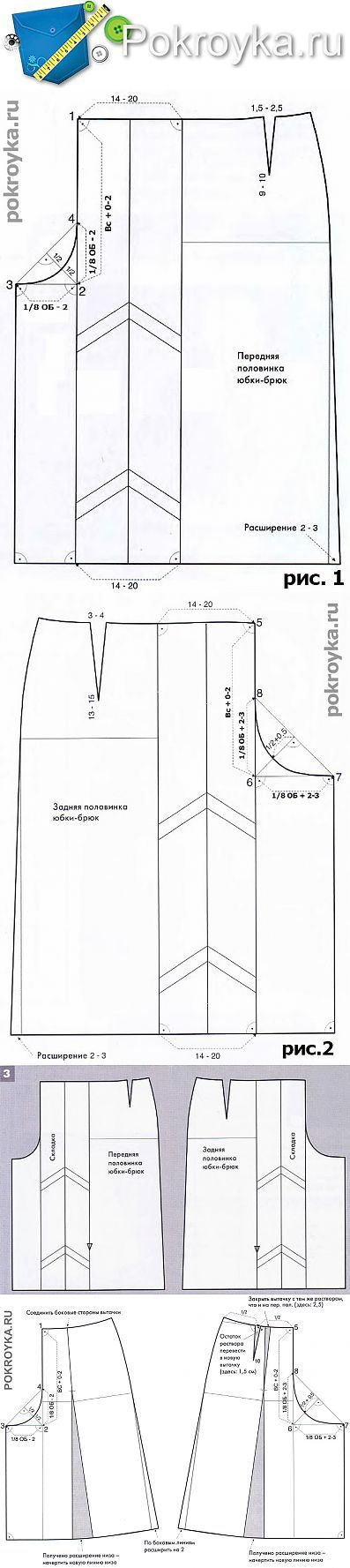 Culottes Pattern | pokroyka.ru-cutting and sewing lessons