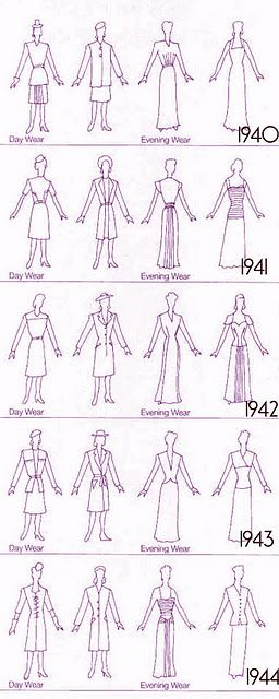 This page from John Peacocks 20th Century Fashion gives a guide to how the silhouette developed in the first half of the 1940′s.