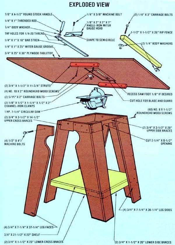Scie sous table modèle