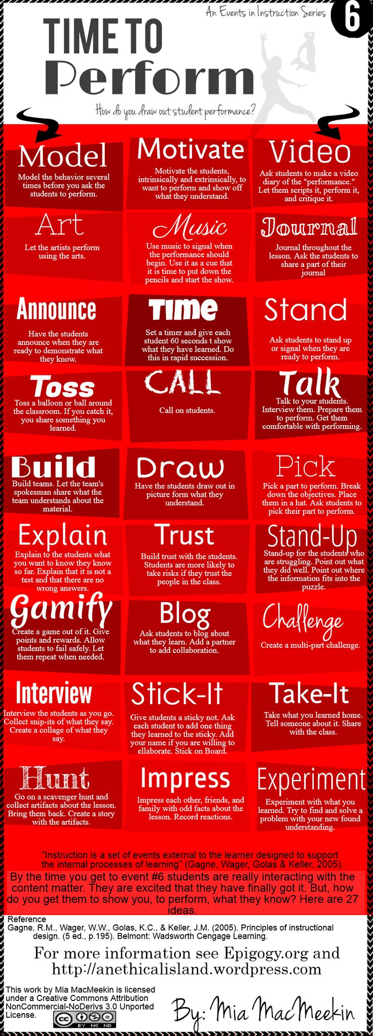 27 ways to draw out student performance