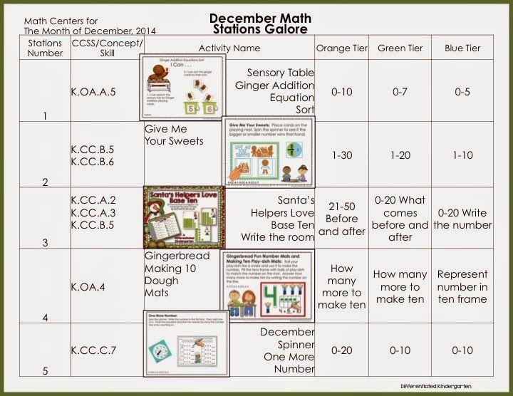 Best Kindergarten Lesson Planning Images On