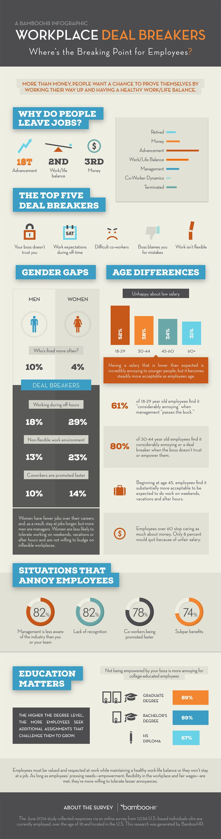 Why Do People Actually Quit Their Jobs? (Infographic)