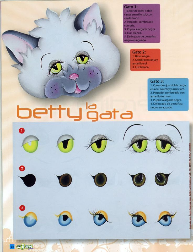 how-to cartoon kitty eyes to paint on rocks  Not in English, but the pictures are invaluable.