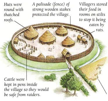 celtic village map