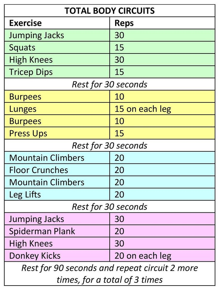 Snap 17 Best Ideas About Tire Workout On Pinterest Crossfit Workouts
