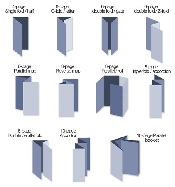 Different types of paper folds