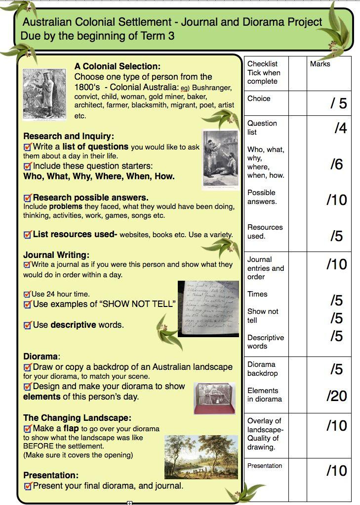 Russian language homework help