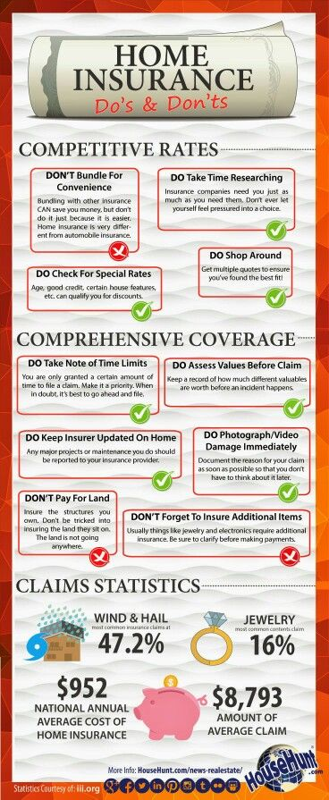 The does and don'ts of home insurance. #homeinsurance