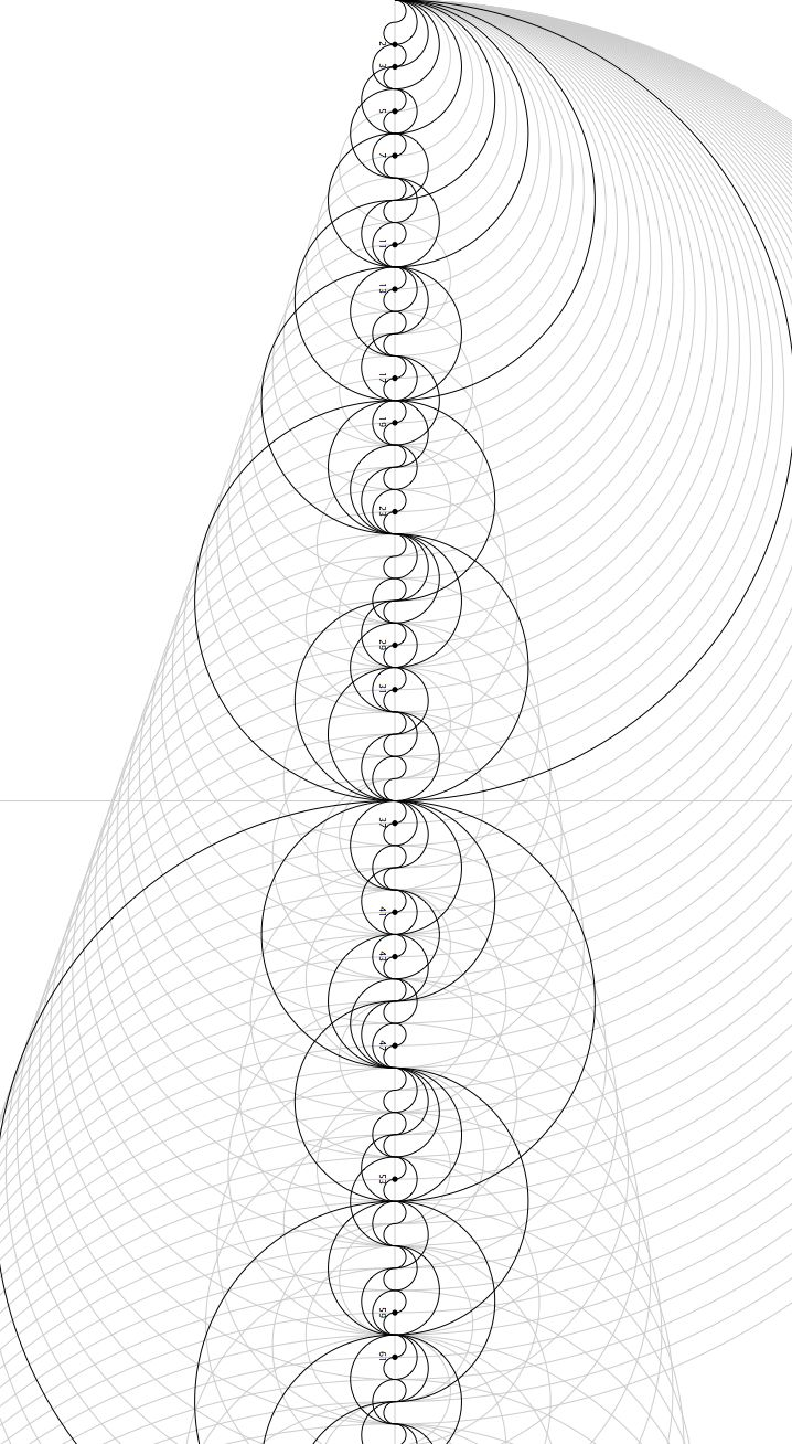 Prime Number Patterns by Jason Davies (via infosthetics http://infosthetics.com/archives/2012/07/on_the_pattern_of_primes.html)