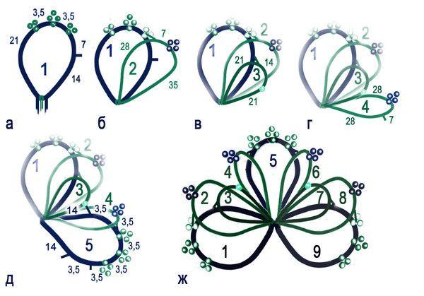 Фото Схема и порядок плетения цветка I would like like to try this