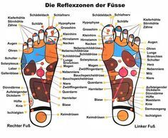 Hochwertige ätherische Öle können auch pur und in Verbindung mit fetten Ölen als Massageöl zur direkten Haut-Anwendung kommen. Die Wirkstoffe werden dabei über die Haut sehr rasch aufgenommen. Die Vitaflex-Behandlung ist eine spezielle und besonders wirksame Anwendungsform. Hierbei werden ätherische Öle direkt in die Fußsohlen einmassiert. Nützlich ist eine schematische Darstellung der Fußreflexzonen, anhand derer die empfohlenen Öle an der richtigen Zone pur einmassiert werden können.