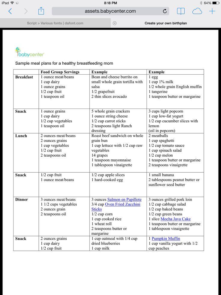 Sample meal plan for breastfeeding moms  Baby  Breastfeeding diet Breastfeeding diet plan