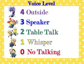Noise level chart for the Minion themed classroom. Give your students a visual reminder of the noise level you expect during various points in the day.