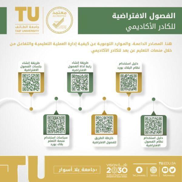 بلاك بورد جامعة الطائف الفصول الافتراضية In 2020 University