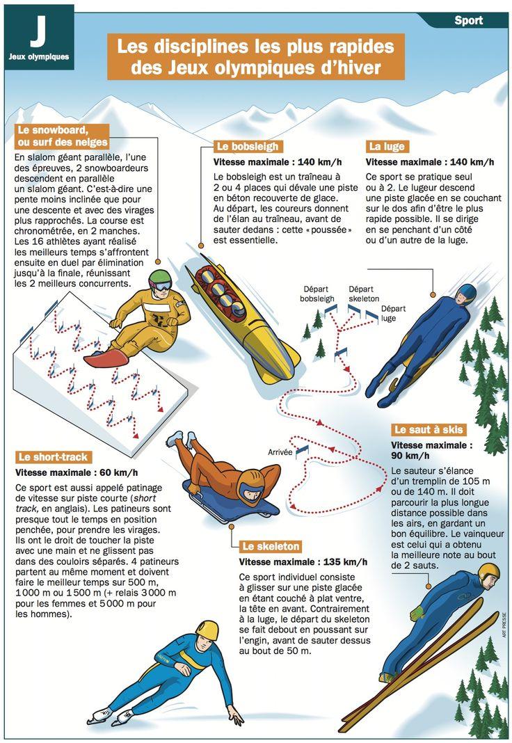 mq-5195-les-disciplines-les-plus-rapides-des-jeux-olympiques-d-hiver.jpg (1180×1713)