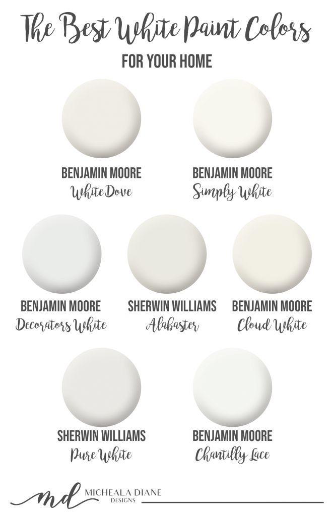 The Best White Paint Colors White Paint Colors Best White Paint Decorators White Benjamin Moore