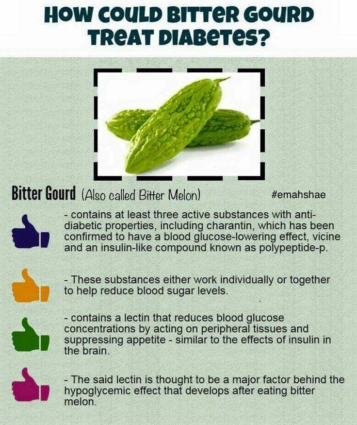 Pin by Karel Webb on Diabetes Diabetes remedies
