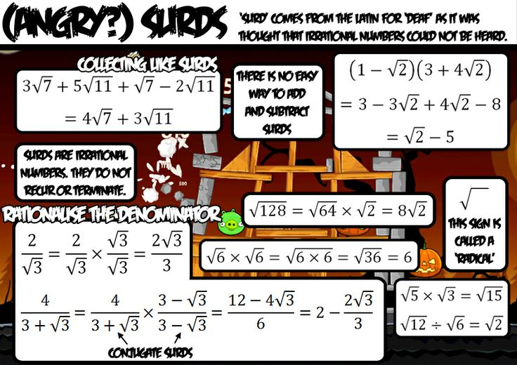 Angry Surds - Teaching Radical Functions and Rational Exponents to Algebra 1 Students