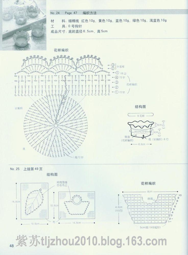 http://craft-craft.net/wp-content/uploads/2012/01/beautiful-cover-candlestick-crochet-patterns-craft-craft-2104145741399963111.jpg