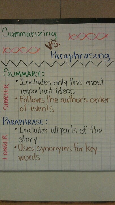 paraphrasing vs summarizing