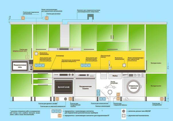 Мебельный бизнес с МДМ-комплект | ВКонтакте