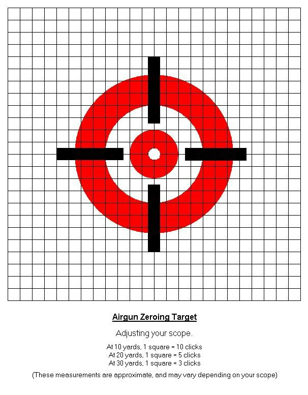 ... zeroing printable targets forward printable targets for zeroing