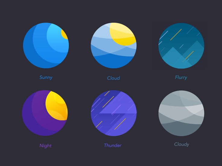 weather icon by JAoreo
