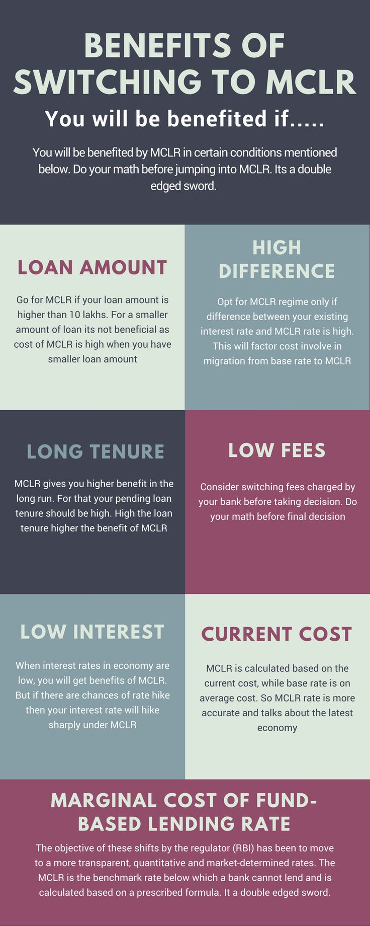 the 25+ best loan interest rates ideas on pinterest | car wrapping