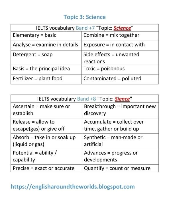 phrases & sentences for academic writing pdf