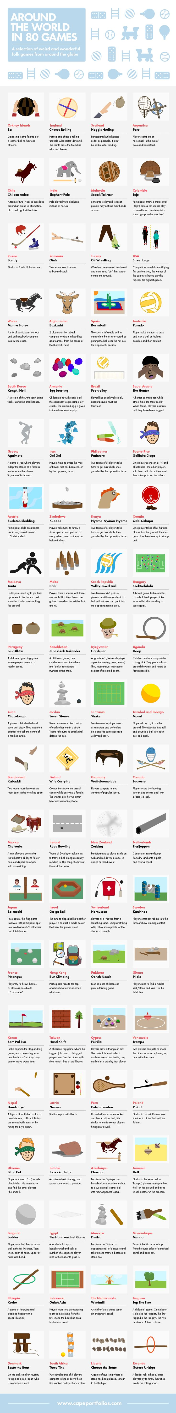 "Nice Infographic: ""Around the World in 80 Games"" 