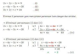 Soal dan Pembahasan Sistem Persamaan Linier Tiga Variabel - ITsystemID