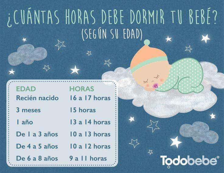 ¿Sabes cuántas horas debe dormir tu bebé? #bebes #mamas #papas