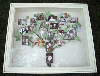 Cute idea for a family tree that doesn't take up your WHOLE wall!  (we be nice for someone STUCK in a small dwelling)