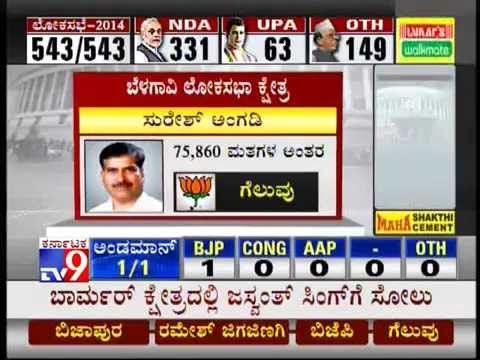 TV9 Live: Lok Sabha Elections 2014 Results - Part 24