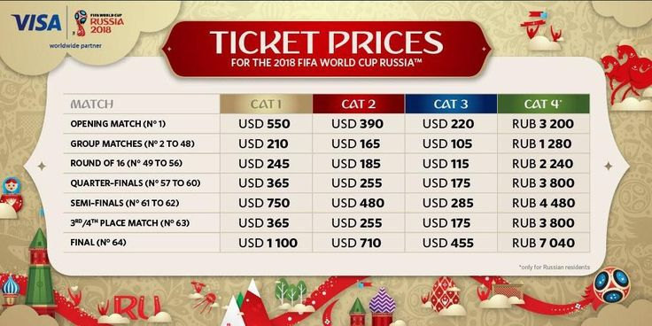 #WORLDCUP TICKETS 🎟️ #PARASINO  This phase will be first-come, first-served!  http://parasino.com/