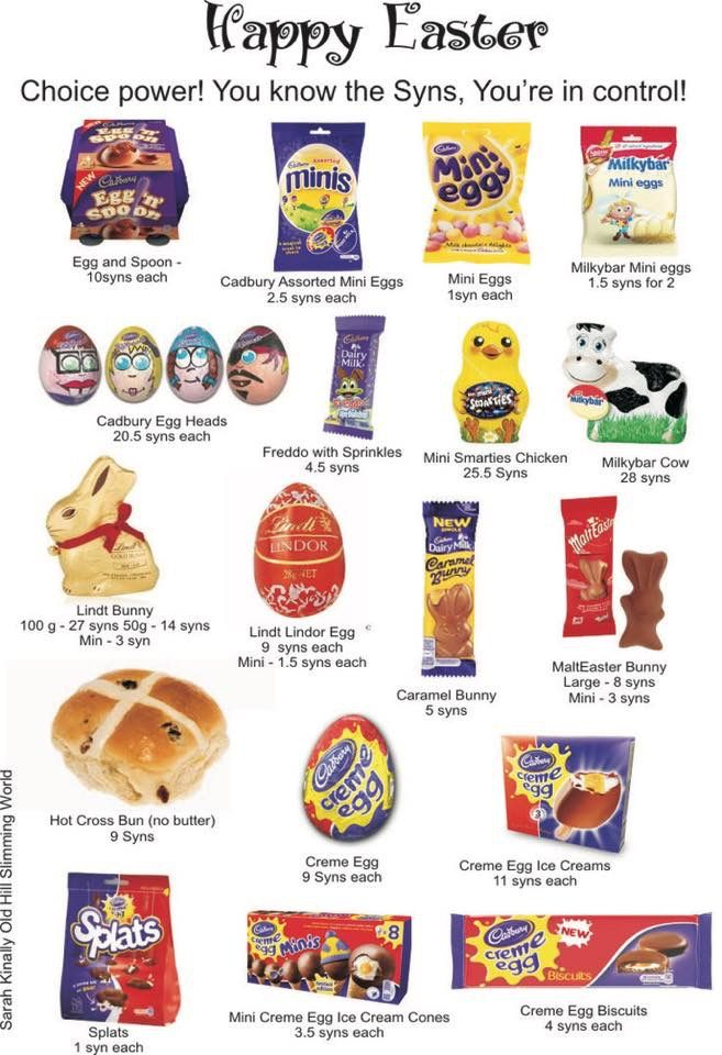 Easter syn values