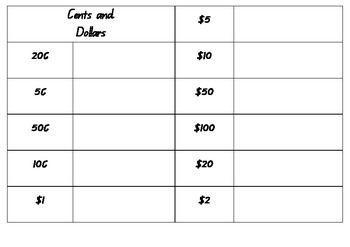 best 25 australian money ideas on pinterest about australia year 2 maths curriculum and cash. Black Bedroom Furniture Sets. Home Design Ideas