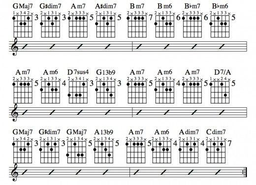 25+ best ideas about Jazz guitar lessons on Pinterest : Jazz guitar chords, Guitar chord chart ...
