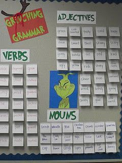 """Grammar activity after reading """"How The Grinch Stole Christmas"""". I just think this would be a great activity for any book... to work in small groups. (Image only!)"""