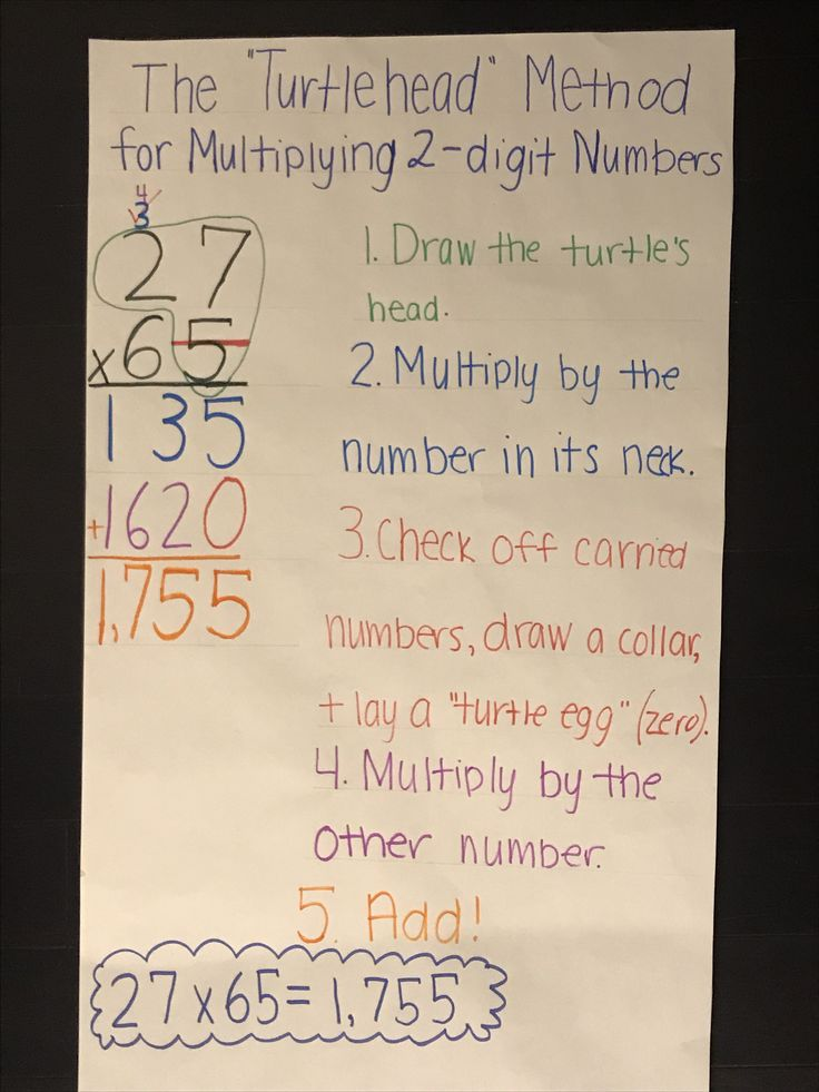 The Turtlehead Method for Solving 2-Digit Multiplication Problems